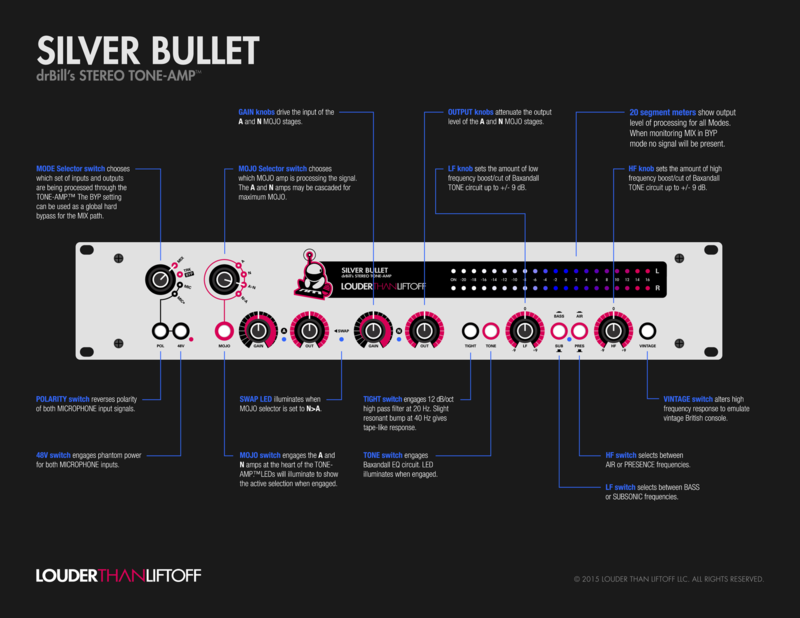 LTL-SilverBullet-Overview-black_2329x1799_800x.png